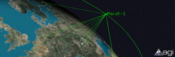 Altitude prediction of Masat-1